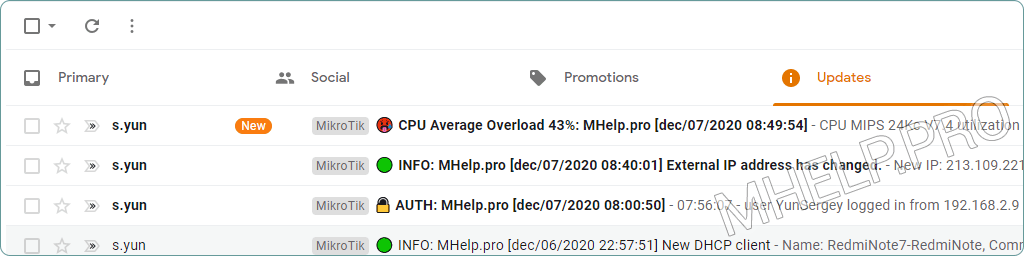 Email message about CPU overload